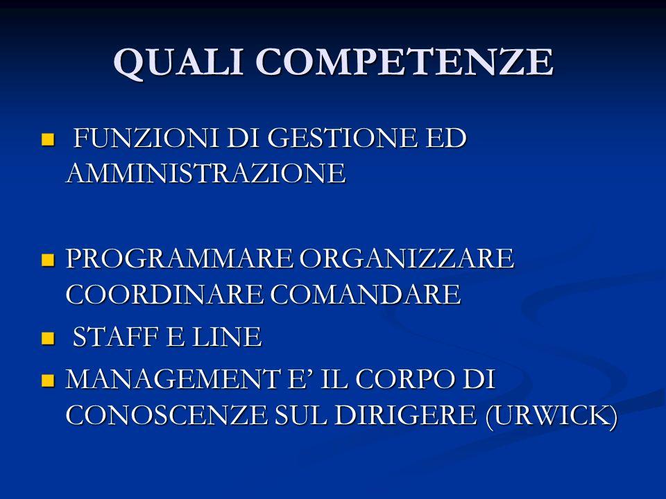 QUALI COMPETENZE FUNZIONI DI GESTIONE ED AMMINISTRAZIONE FUNZIONI DI GESTIONE ED AMMINISTRAZIONE PROGRAMMARE ORGANIZZARE COORDINARE COMANDARE PROGRAMMARE ORGANIZZARE COORDINARE COMANDARE STAFF E LINE STAFF E LINE MANAGEMENT E IL CORPO DI CONOSCENZE SUL DIRIGERE (URWICK) MANAGEMENT E IL CORPO DI CONOSCENZE SUL DIRIGERE (URWICK)