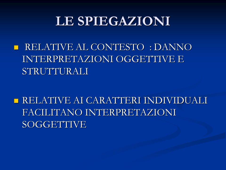 LE SPIEGAZIONI RELATIVE AL CONTESTO : DANNO INTERPRETAZIONI OGGETTIVE E STRUTTURALI RELATIVE AL CONTESTO : DANNO INTERPRETAZIONI OGGETTIVE E STRUTTURALI RELATIVE AI CARATTERI INDIVIDUALI FACILITANO INTERPRETAZIONI SOGGETTIVE RELATIVE AI CARATTERI INDIVIDUALI FACILITANO INTERPRETAZIONI SOGGETTIVE
