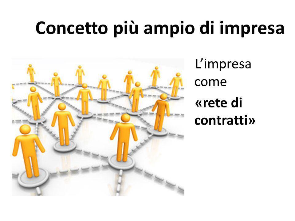 Concetto più ampio di impresa Limpresa come «rete di contratti»