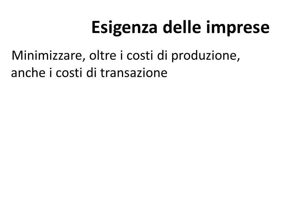 Esigenza delle imprese Minimizzare, oltre i costi di produzione, anche i costi di transazione