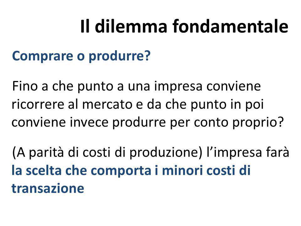 Il dilemma fondamentale Comprare o produrre.