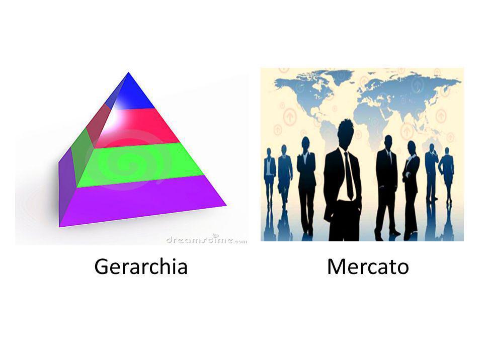 GerarchiaMercato