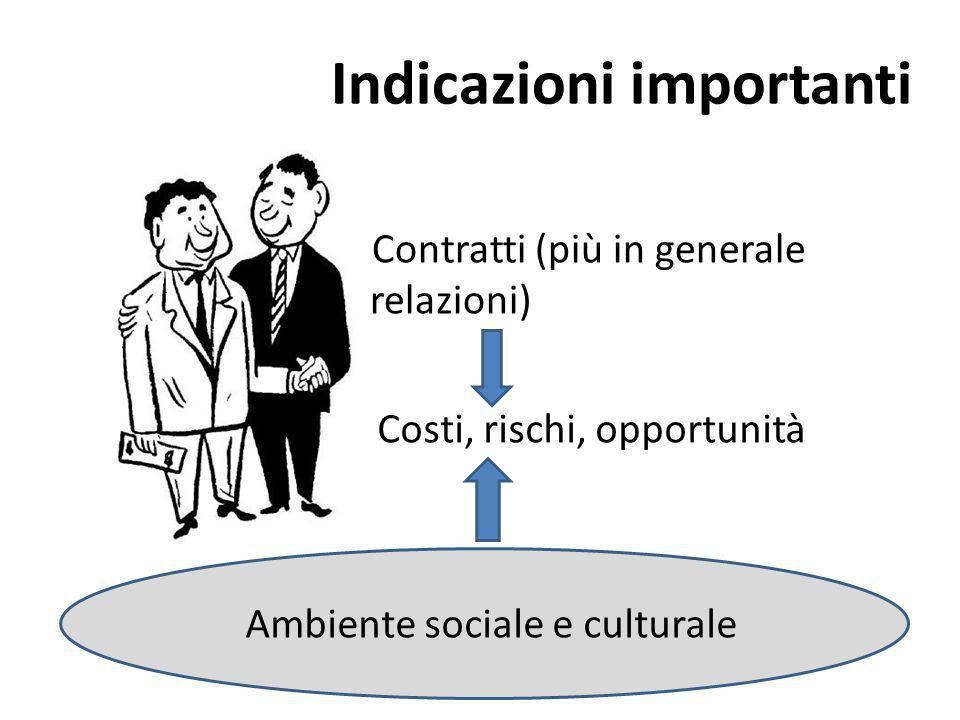 Indicazioni importanti Contratti (più in generale relazioni) Costi, rischi, opportunità Ambiente sociale e culturale