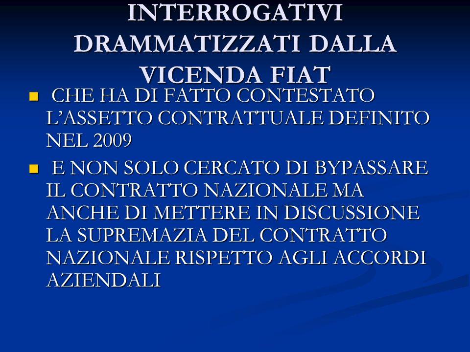 INTERROGATIVI DRAMMATIZZATI DALLA VICENDA FIAT CHE HA DI FATTO CONTESTATO LASSETTO CONTRATTUALE DEFINITO NEL 2009 CHE HA DI FATTO CONTESTATO LASSETTO CONTRATTUALE DEFINITO NEL 2009 E NON SOLO CERCATO DI BYPASSARE IL CONTRATTO NAZIONALE MA ANCHE DI METTERE IN DISCUSSIONE LA SUPREMAZIA DEL CONTRATTO NAZIONALE RISPETTO AGLI ACCORDI AZIENDALI E NON SOLO CERCATO DI BYPASSARE IL CONTRATTO NAZIONALE MA ANCHE DI METTERE IN DISCUSSIONE LA SUPREMAZIA DEL CONTRATTO NAZIONALE RISPETTO AGLI ACCORDI AZIENDALI