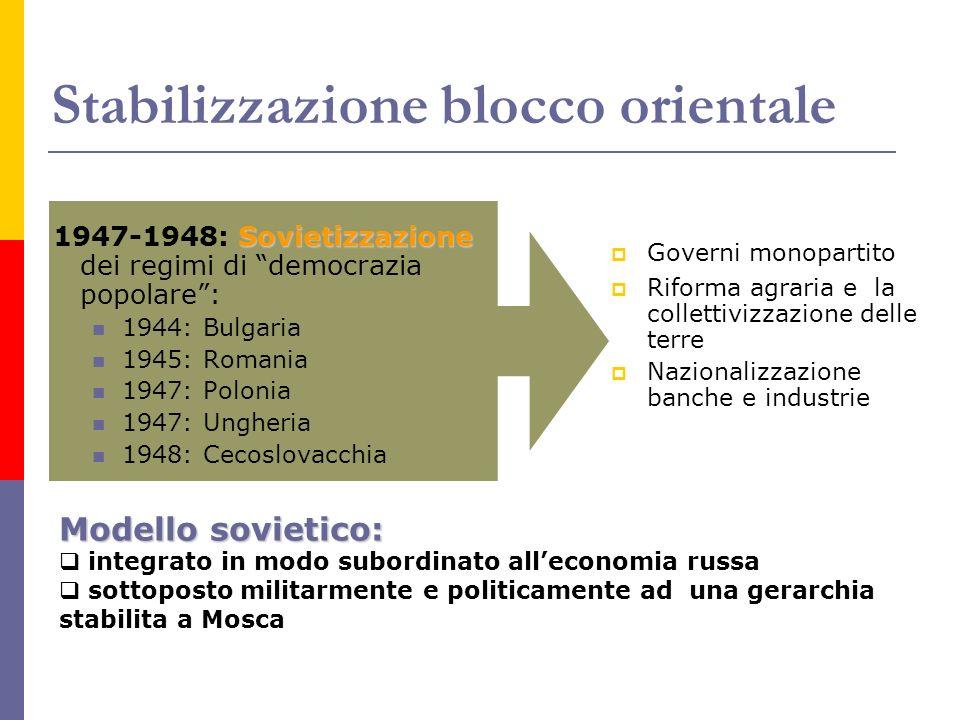 Stabilizzazione blocco orientale Sovietizzazione 1947-1948: Sovietizzazione dei regimi di democrazia popolare: 1944: Bulgaria 1945: Romania 1947: Polo