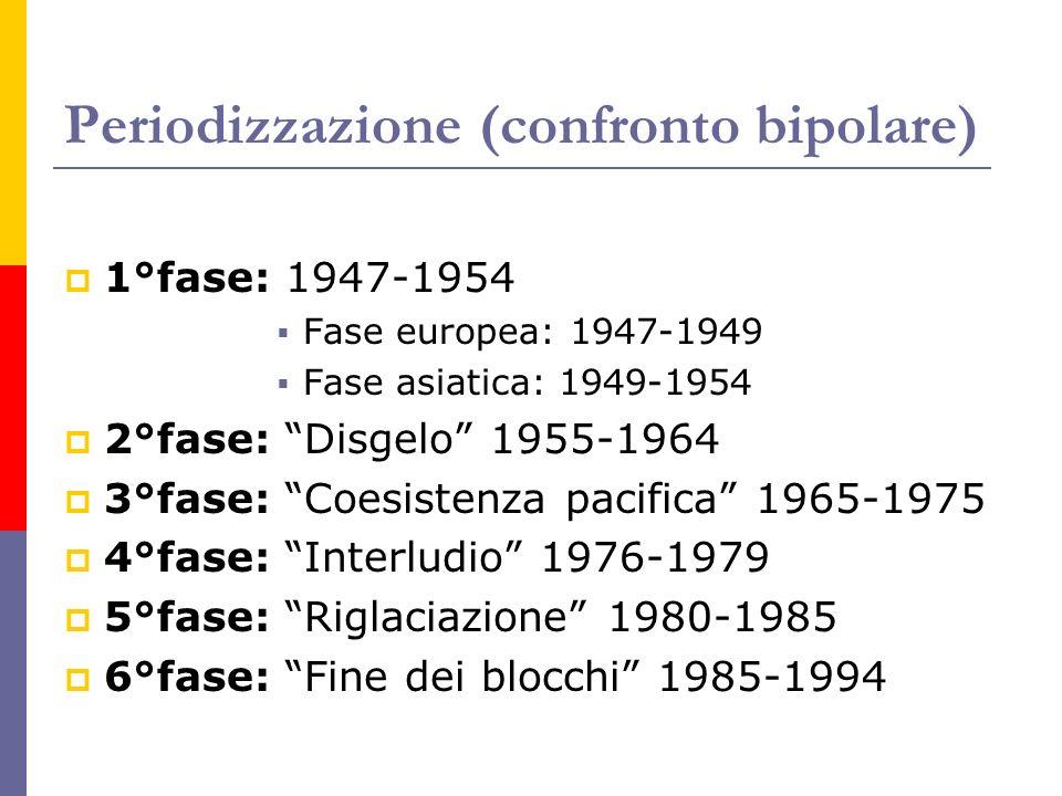 Periodizzazione (confronto bipolare) 1°fase: 1947-1954 Fase europea: 1947-1949 Fase asiatica: 1949-1954 2°fase: Disgelo 1955-1964 3°fase: Coesistenza