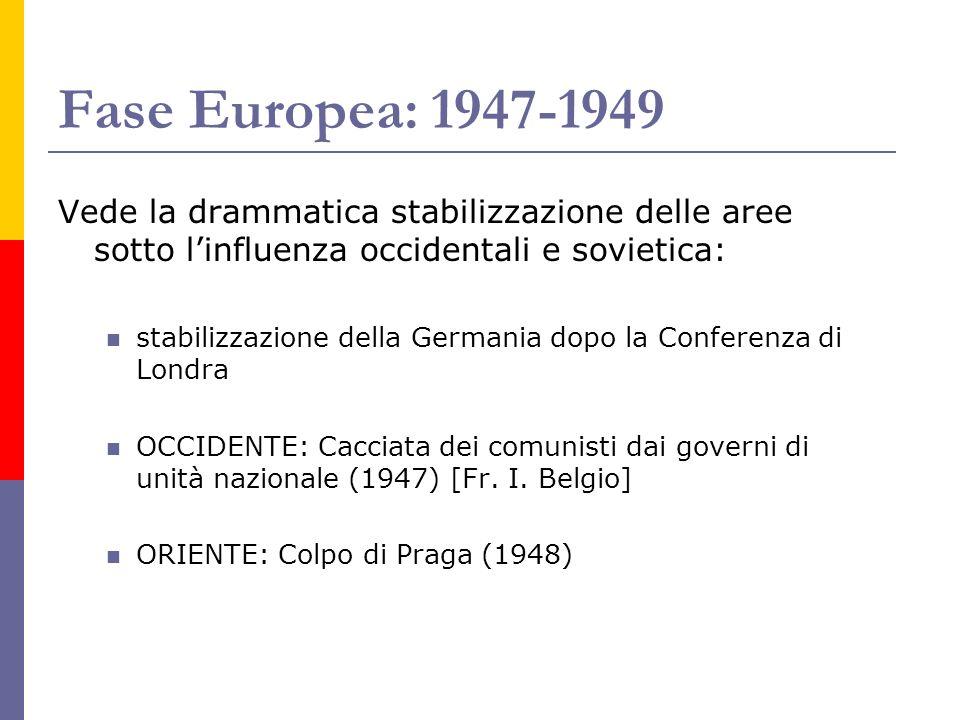 Fase Europea: 1947-1949 Vede la drammatica stabilizzazione delle aree sotto linfluenza occidentali e sovietica: stabilizzazione della Germania dopo la