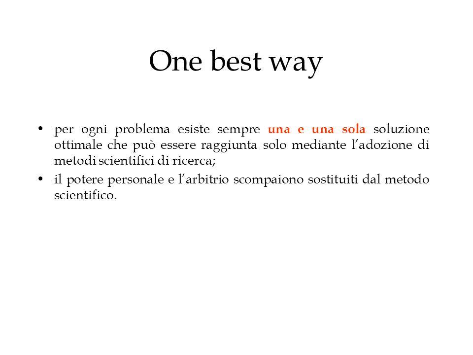 One best way per ogni problema esiste sempre una e una sola soluzione ottimale che può essere raggiunta solo mediante ladozione di metodi scientifici