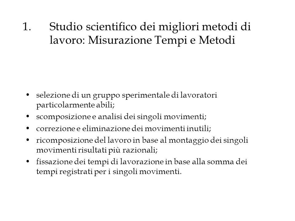 1.Studio scientifico dei migliori metodi di lavoro: Misurazione Tempi e Metodi selezione di un gruppo sperimentale di lavoratori particolarmente abili
