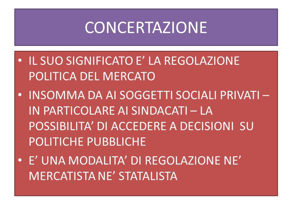 CONCERTAZIONE IL SUO SIGNIFICATO E LA REGOLAZIONE POLITICA DEL MERCATO INSOMMA DA AI SOGGETTI SOCIALI PRIVATI – IN PARTICOLARE AI SINDACATI – LA POSSIBILITA DI ACCEDERE A DECISIONI SU POLITICHE PUBBLICHE E UNA MODALITA DI REGOLAZIONE NE MERCATISTA NE STATALISTA