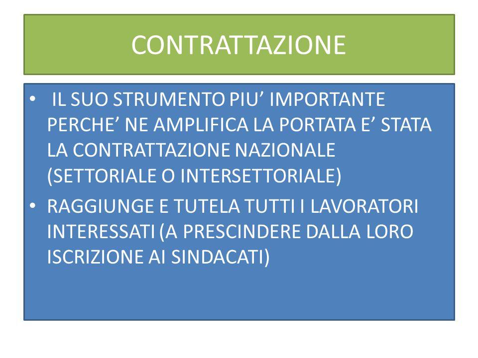 CONTRATTAZIONE IL SUO STRUMENTO PIU IMPORTANTE PERCHE NE AMPLIFICA LA PORTATA E STATA LA CONTRATTAZIONE NAZIONALE (SETTORIALE O INTERSETTORIALE) RAGGIUNGE E TUTELA TUTTI I LAVORATORI INTERESSATI (A PRESCINDERE DALLA LORO ISCRIZIONE AI SINDACATI)