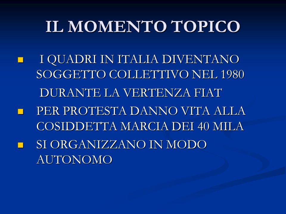 IL MOMENTO TOPICO I QUADRI IN ITALIA DIVENTANO SOGGETTO COLLETTIVO NEL 1980 I QUADRI IN ITALIA DIVENTANO SOGGETTO COLLETTIVO NEL 1980 DURANTE LA VERTENZA FIAT DURANTE LA VERTENZA FIAT PER PROTESTA DANNO VITA ALLA COSIDDETTA MARCIA DEI 40 MILA PER PROTESTA DANNO VITA ALLA COSIDDETTA MARCIA DEI 40 MILA SI ORGANIZZANO IN MODO AUTONOMO SI ORGANIZZANO IN MODO AUTONOMO