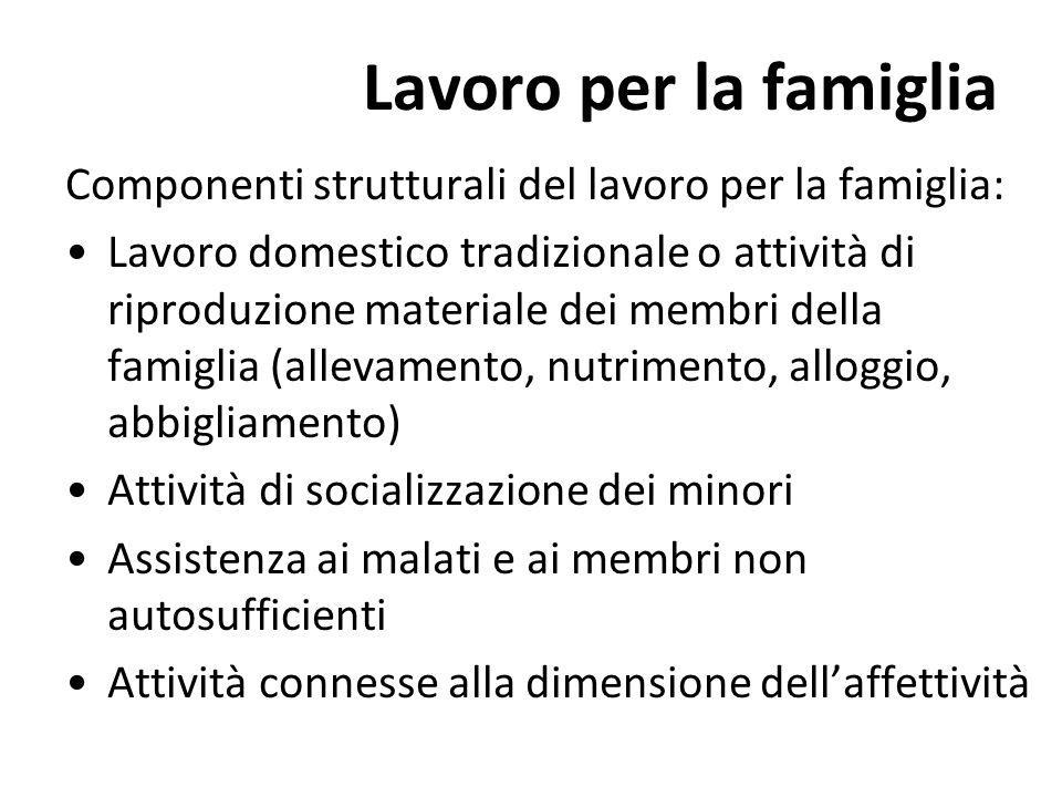 Lavoro per la famiglia Componenti strutturali del lavoro per la famiglia: Lavoro domestico tradizionale o attività di riproduzione materiale dei membr