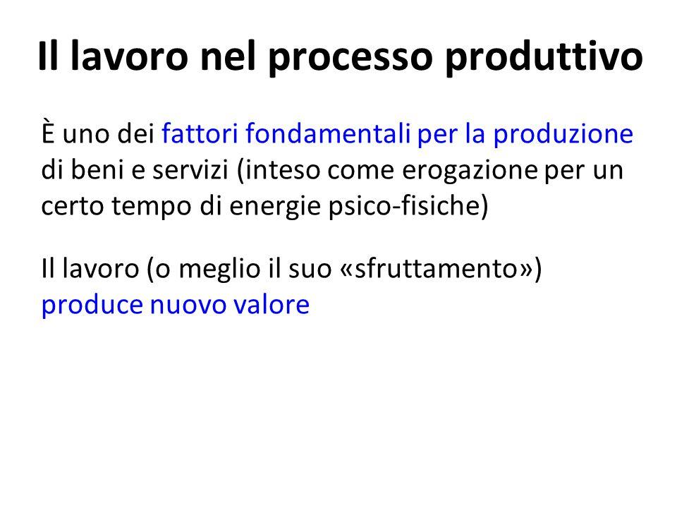 Il lavoro nel processo produttivo È uno dei fattori fondamentali per la produzione di beni e servizi (inteso come erogazione per un certo tempo di ene