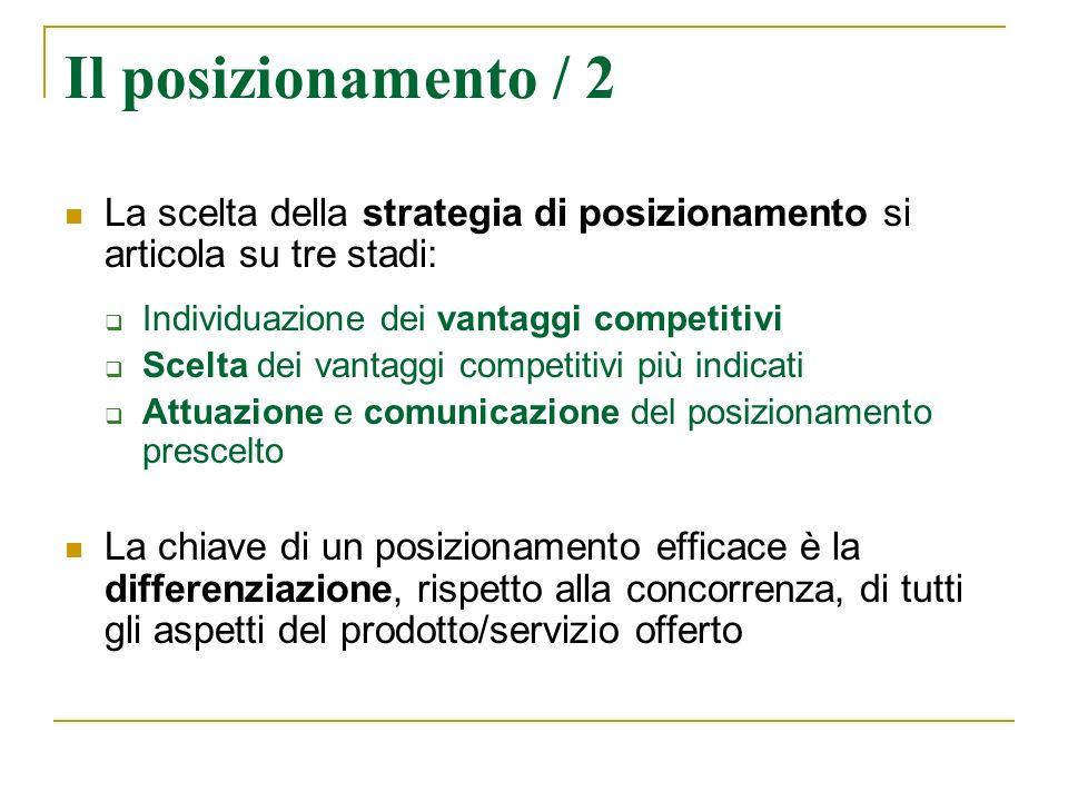 Il posizionamento / 2 La scelta della strategia di posizionamento si articola su tre stadi: Individuazione dei vantaggi competitivi Scelta dei vantagg