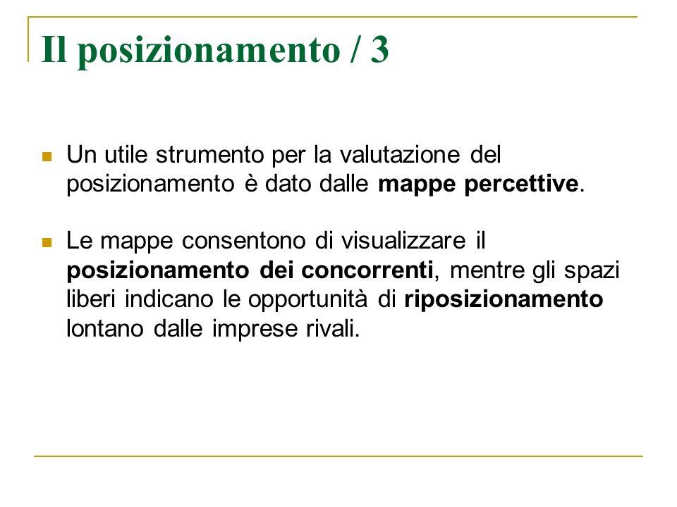 Il posizionamento / 3 Un utile strumento per la valutazione del posizionamento è dato dalle mappe percettive. Le mappe consentono di visualizzare il p