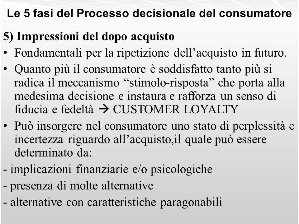 Le 5 fasi del Processo decisionale del consumatore 5) Impressioni del dopo acquisto Fondamentali per la ripetizione dellacquisto in futuro. Quanto più