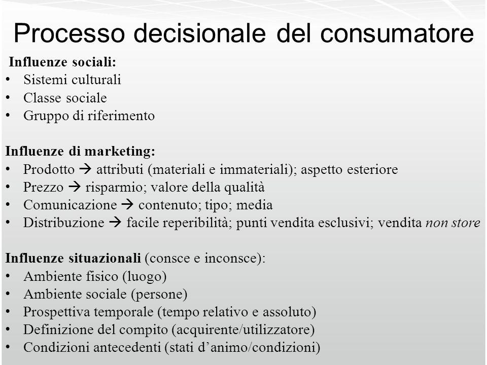 Processo decisionale del consumatore Influenze sociali: Sistemi culturali Classe sociale Gruppo di riferimento Influenze di marketing: Prodotto attrib
