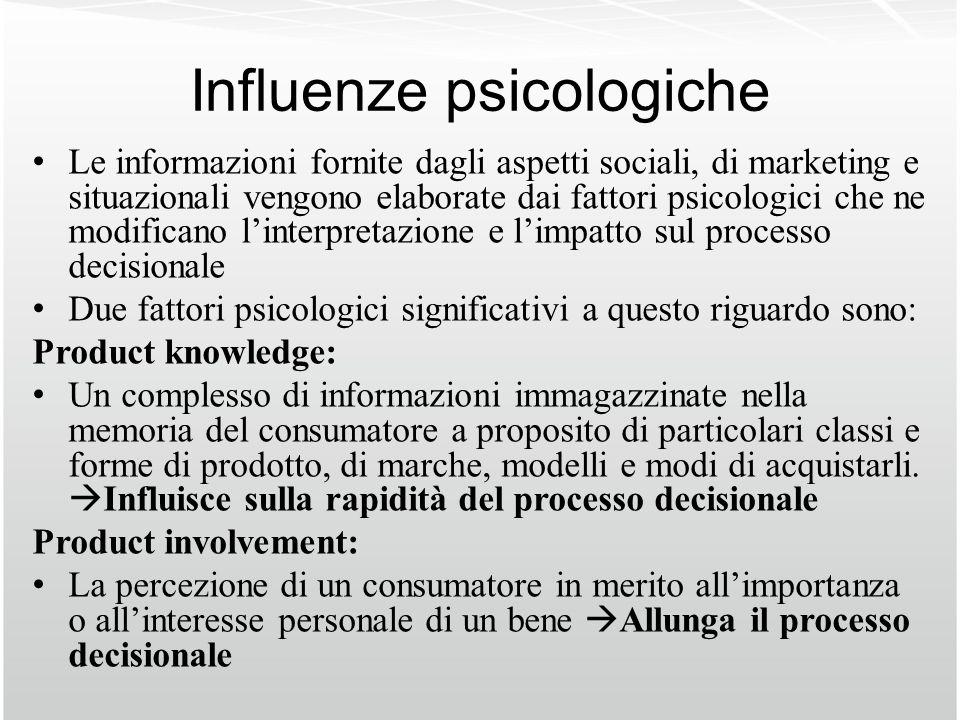 Influenze psicologiche Le informazioni fornite dagli aspetti sociali, di marketing e situazionali vengono elaborate dai fattori psicologici che ne mod