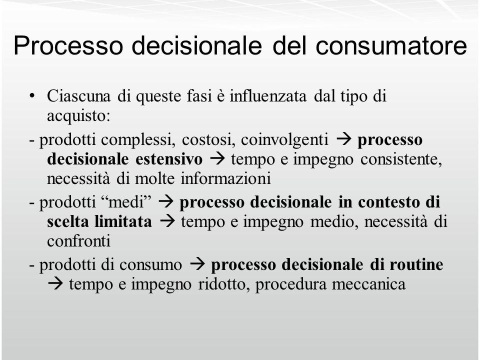 Processo decisionale del consumatore Ciascuna di queste fasi è influenzata dal tipo di acquisto: - prodotti complessi, costosi, coinvolgenti processo