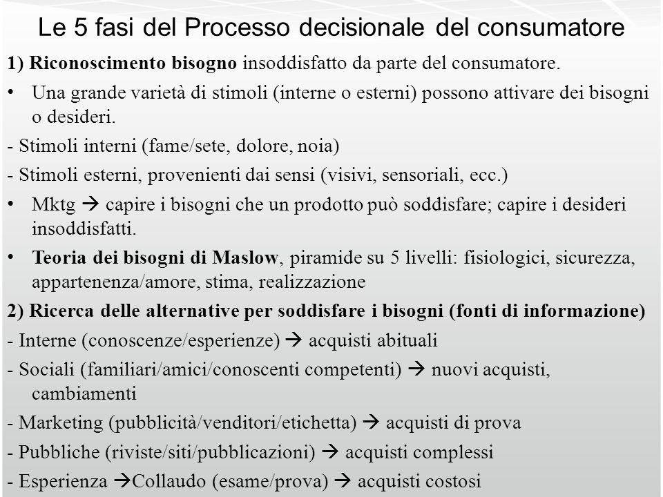 Le 5 fasi del Processo decisionale del consumatore 1) Riconoscimento bisogno insoddisfatto da parte del consumatore. Una grande varietà di stimoli (in