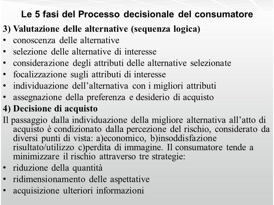 Le 5 fasi del Processo decisionale del consumatore 3) Valutazione delle alternative (sequenza logica) conoscenza delle alternative selezione delle alt