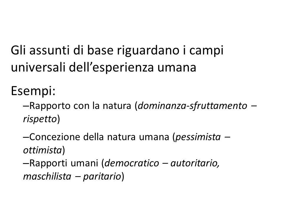 Gli assunti di base riguardano i campi universali dellesperienza umana Esempi: – Rapporto con la natura (dominanza-sfruttamento – rispetto) – Concezio