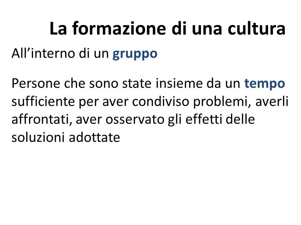 La formazione di una cultura Allinterno di un gruppo Persone che sono state insieme da un tempo sufficiente per aver condiviso problemi, averli affron