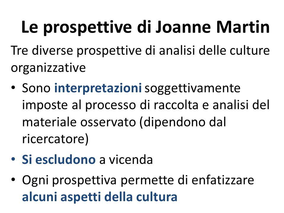 Le prospettive di Joanne Martin Tre diverse prospettive di analisi delle culture organizzative Sono interpretazioni soggettivamente imposte al process