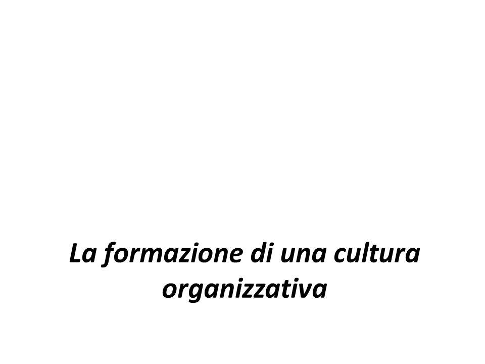 La formazione di una cultura organizzativa