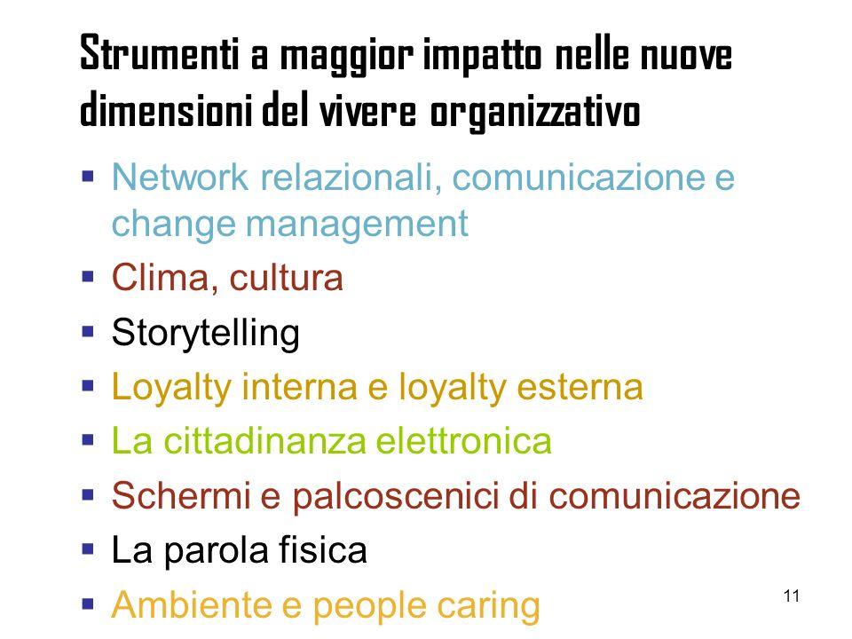 11 Strumenti a maggior impatto nelle nuove dimensioni del vivere organizzativo Network relazionali, comunicazione e change management Clima, cultura S