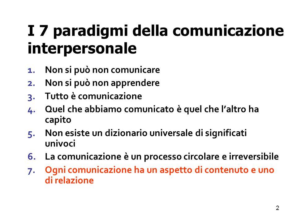 2 I 7 paradigmi della comunicazione interpersonale 1.Non si può non comunicare 2.Non si può non apprendere 3.Tutto è comunicazione 4.Quel che abbiamo