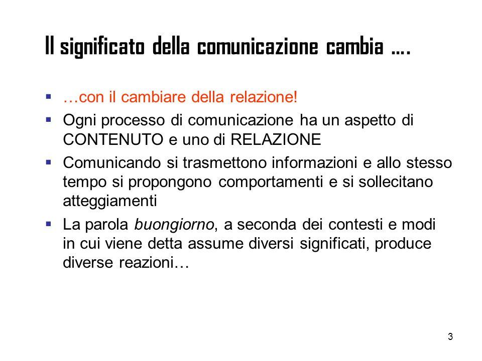 3 Il significato della comunicazione cambia …. …con il cambiare della relazione! Ogni processo di comunicazione ha un aspetto di CONTENUTO e uno di RE