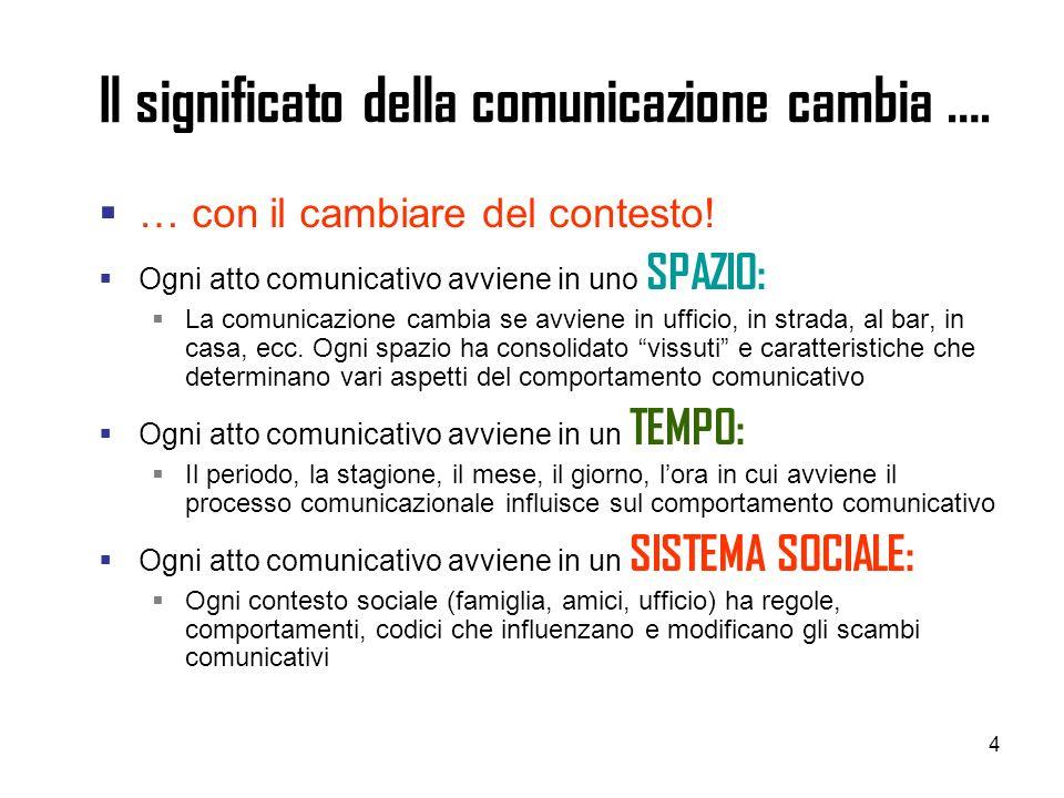 4 Il significato della comunicazione cambia …. … con il cambiare del contesto! Ogni atto comunicativo avviene in uno SPAZIO: La comunicazione cambia s