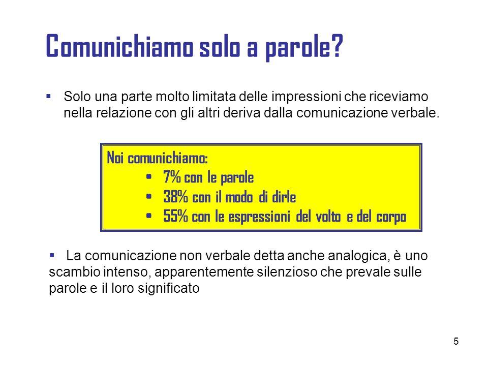 5 Comunichiamo solo a parole? Solo una parte molto limitata delle impressioni che riceviamo nella relazione con gli altri deriva dalla comunicazione v