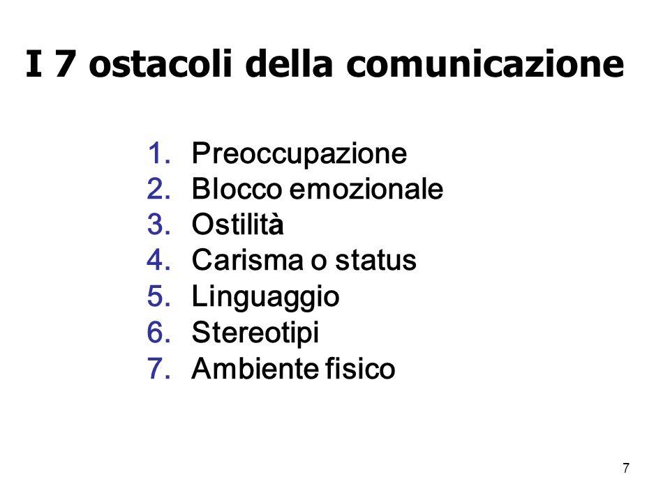 7 I 7 ostacoli della comunicazione Preoccupazione Blocco emozionale Ostilità Carisma o status Linguaggio Stereotipi Ambiente fisico