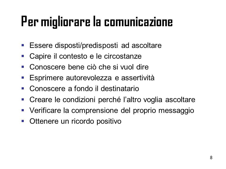 8 Per migliorare la comunicazione Essere disposti/predisposti ad ascoltare Capire il contesto e le circostanze Conoscere bene ciò che si vuol dire Esp