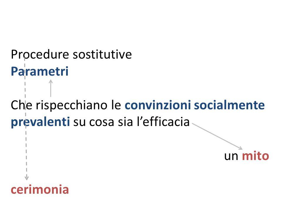 Procedure sostitutive Parametri Che rispecchiano le convinzioni socialmente prevalenti su cosa sia lefficacia un mito cerimonia