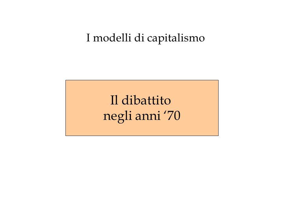I modelli di capitalismo Il dibattito negli anni 70