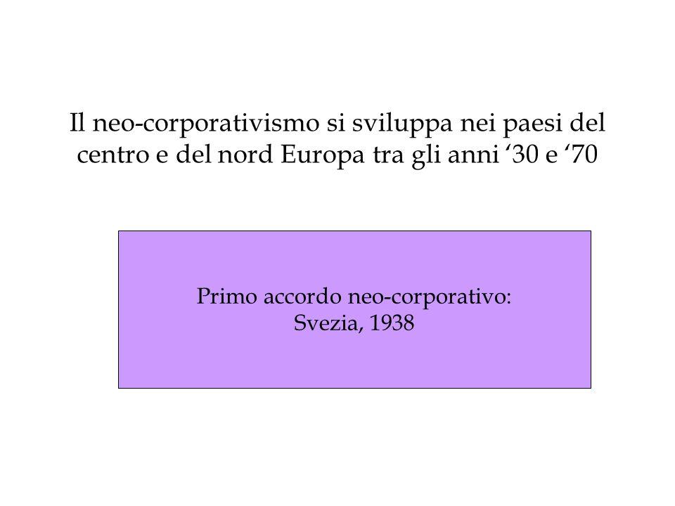 Il neo-corporativismo si sviluppa nei paesi del centro e del nord Europa tra gli anni 30 e 70 Primo accordo neo-corporativo: Svezia, 1938