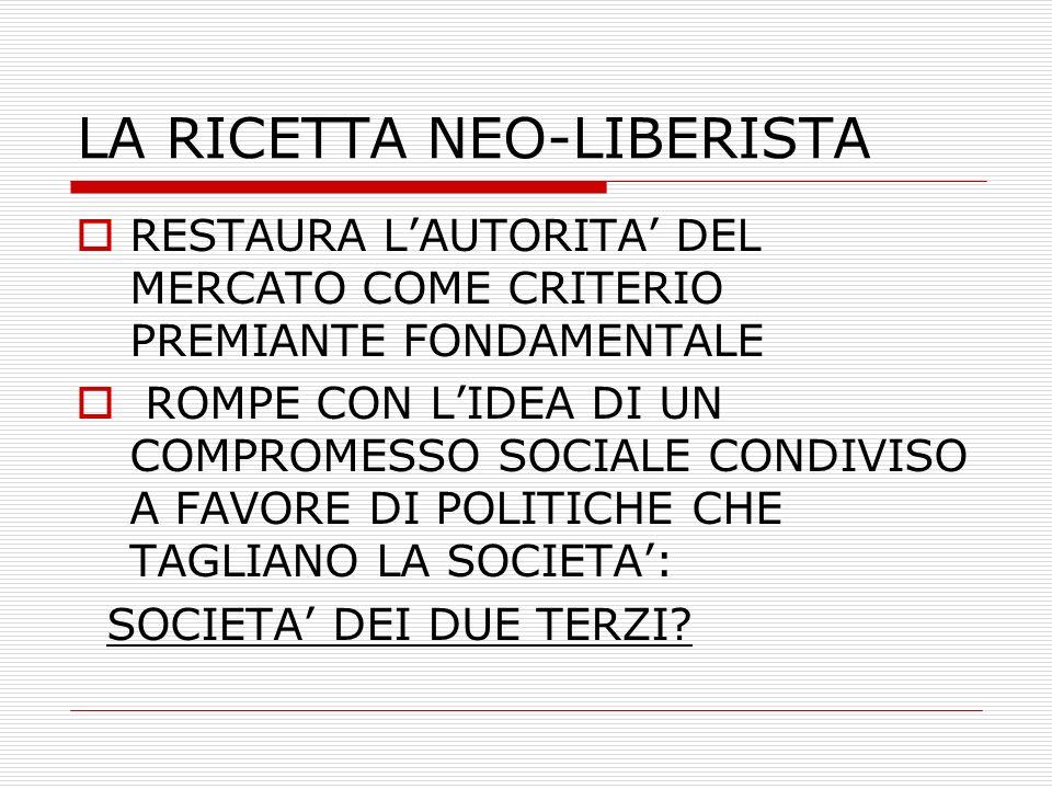 LA RICETTA NEO-LIBERISTA RESTAURA LAUTORITA DEL MERCATO COME CRITERIO PREMIANTE FONDAMENTALE ROMPE CON LIDEA DI UN COMPROMESSO SOCIALE CONDIVISO A FAVORE DI POLITICHE CHE TAGLIANO LA SOCIETA: SOCIETA DEI DUE TERZI?