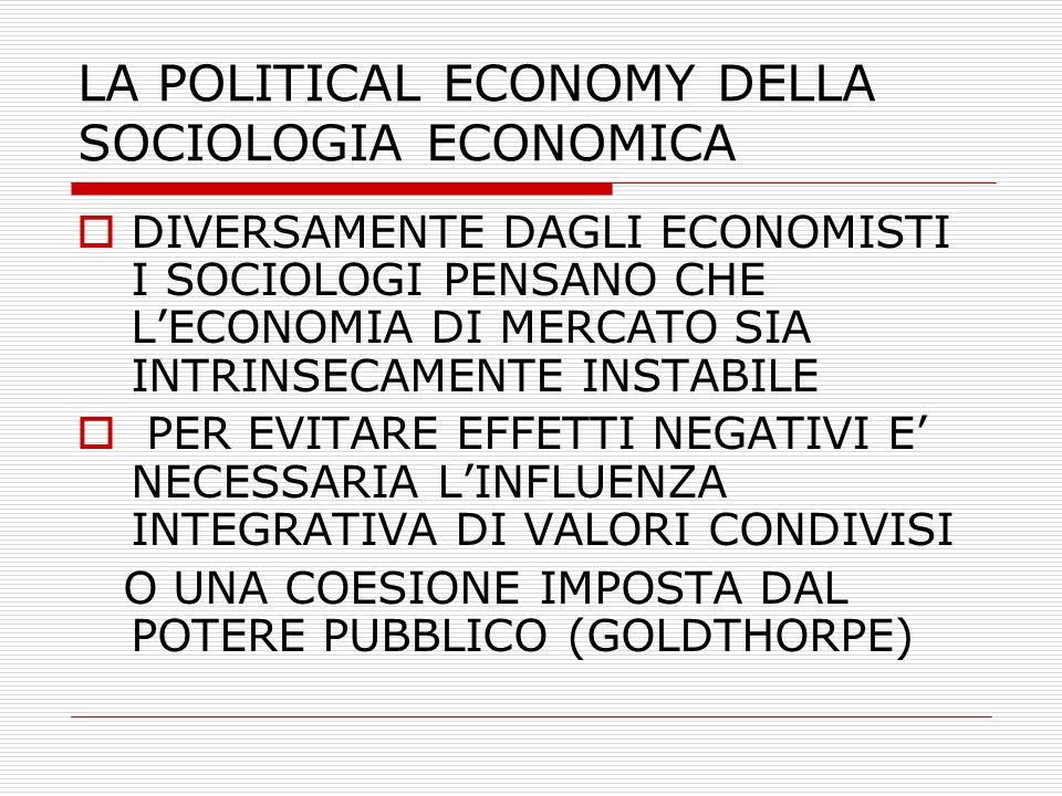 LA POLITICAL ECONOMY DELLA SOCIOLOGIA ECONOMICA DIVERSAMENTE DAGLI ECONOMISTI I SOCIOLOGI PENSANO CHE LECONOMIA DI MERCATO SIA INTRINSECAMENTE INSTABILE PER EVITARE EFFETTI NEGATIVI E NECESSARIA LINFLUENZA INTEGRATIVA DI VALORI CONDIVISI O UNA COESIONE IMPOSTA DAL POTERE PUBBLICO (GOLDTHORPE)