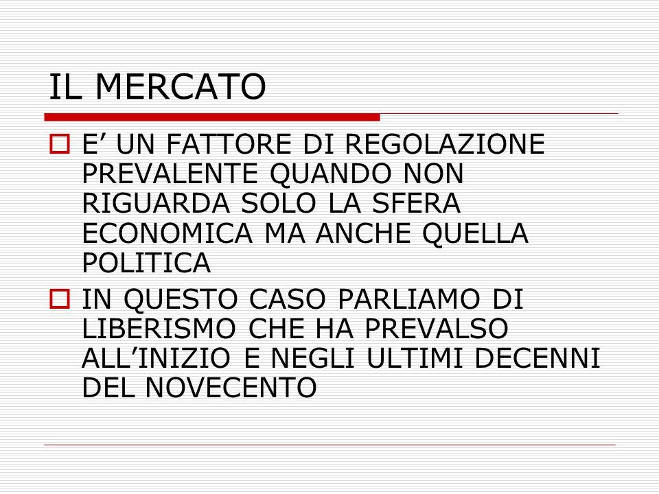 IL MERCATO.