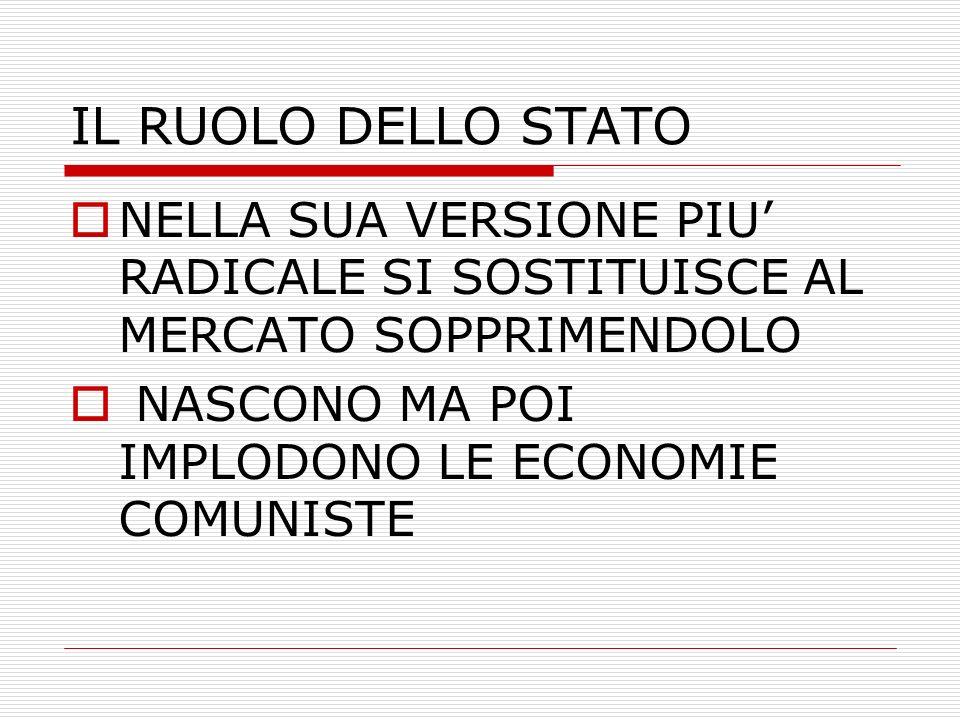 LO STATO COME ESERCIZIO DI AUTORITA LINTERVENTO PUBBLICO SURROGA IL MERCATO IN QUESTO CASO DA LUOGO A POLITICHE REDISTRIBUTIVE PER COMPENSARE SUL PIANO SOCIALE LAZIONE DI MERCATO SOSTANZIA IL RIFORMISMO POLITICO DI TIPO SOCIALDEMOCRATICO