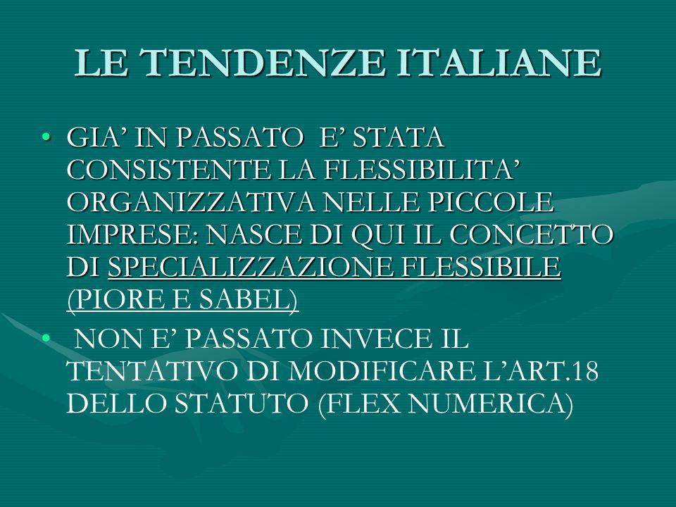 LE TENDENZE ITALIANE GIA IN PASSATO E STATA CONSISTENTE LA FLESSIBILITA ORGANIZZATIVA NELLE PICCOLE IMPRESE: NASCE DI QUI IL CONCETTO DI SPECIALIZZAZIONE FLESSIBILEGIA IN PASSATO E STATA CONSISTENTE LA FLESSIBILITA ORGANIZZATIVA NELLE PICCOLE IMPRESE: NASCE DI QUI IL CONCETTO DI SPECIALIZZAZIONE FLESSIBILE (PIORE E SABEL) NON E PASSATO INVECE IL TENTATIVO DI MODIFICARE LART.18 DELLO STATUTO (FLEX NUMERICA)