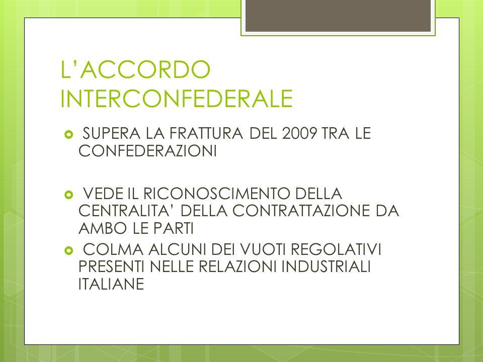 LACCORDO INTERCONFEDERALE SUPERA LA FRATTURA DEL 2009 TRA LE CONFEDERAZIONI VEDE IL RICONOSCIMENTO DELLA CENTRALITA DELLA CONTRATTAZIONE DA AMBO LE PARTI COLMA ALCUNI DEI VUOTI REGOLATIVI PRESENTI NELLE RELAZIONI INDUSTRIALI ITALIANE