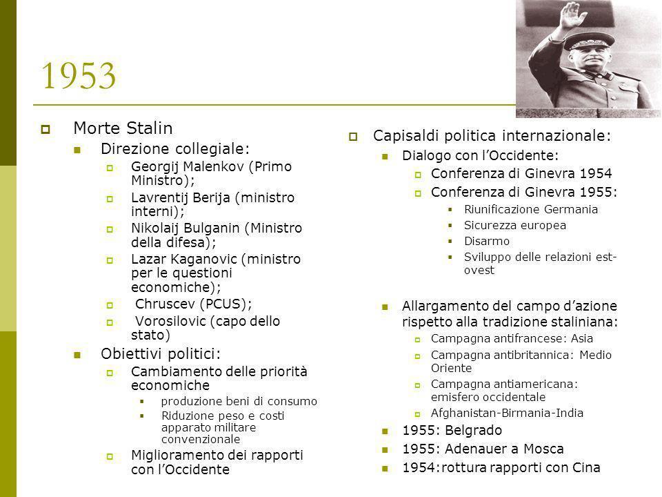 1953 Morte Stalin Direzione collegiale: Georgij Malenkov (Primo Ministro); Lavrentij Berija (ministro interni); Nikolaij Bulganin (Ministro della dife