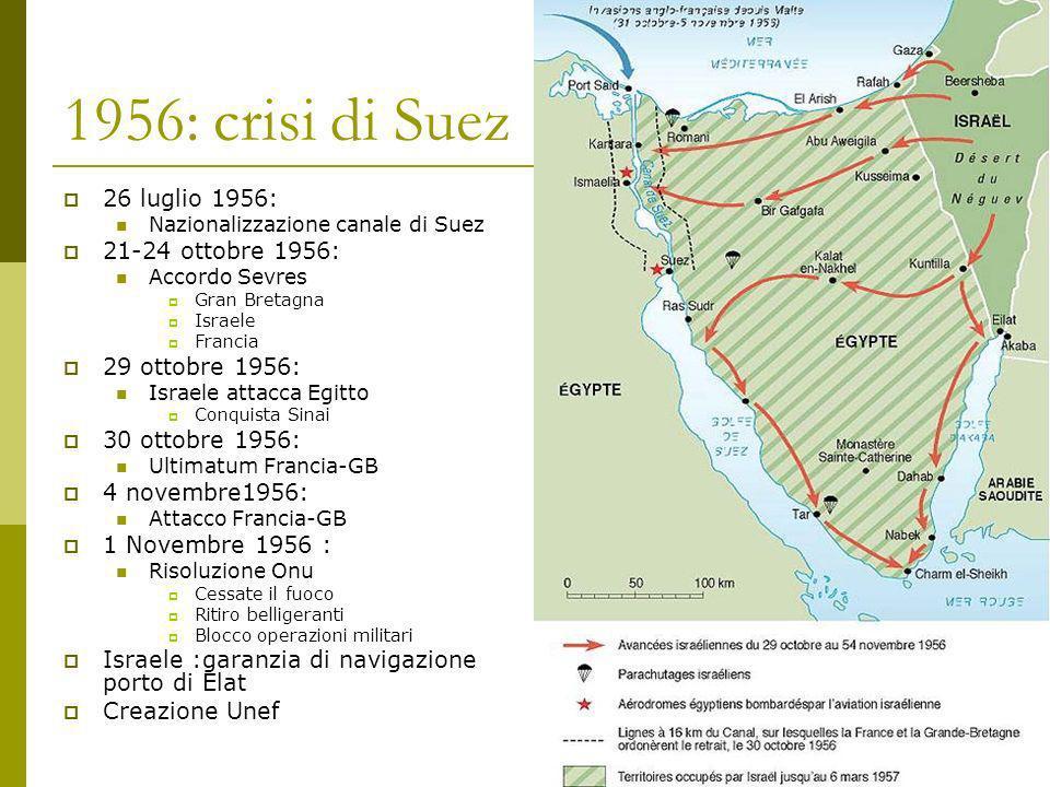 1956: crisi di Suez 26 luglio 1956: Nazionalizzazione canale di Suez 21-24 ottobre 1956: Accordo Sevres Gran Bretagna Israele Francia 29 ottobre 1956: