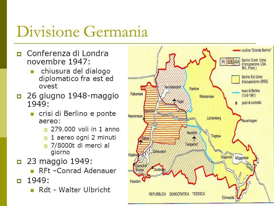 Divisione Germania Conferenza di Londra novembre 1947: chiusura del dialogo diplomatico fra est ed ovest 26 giugno 1948-maggio 1949: crisi di Berlino