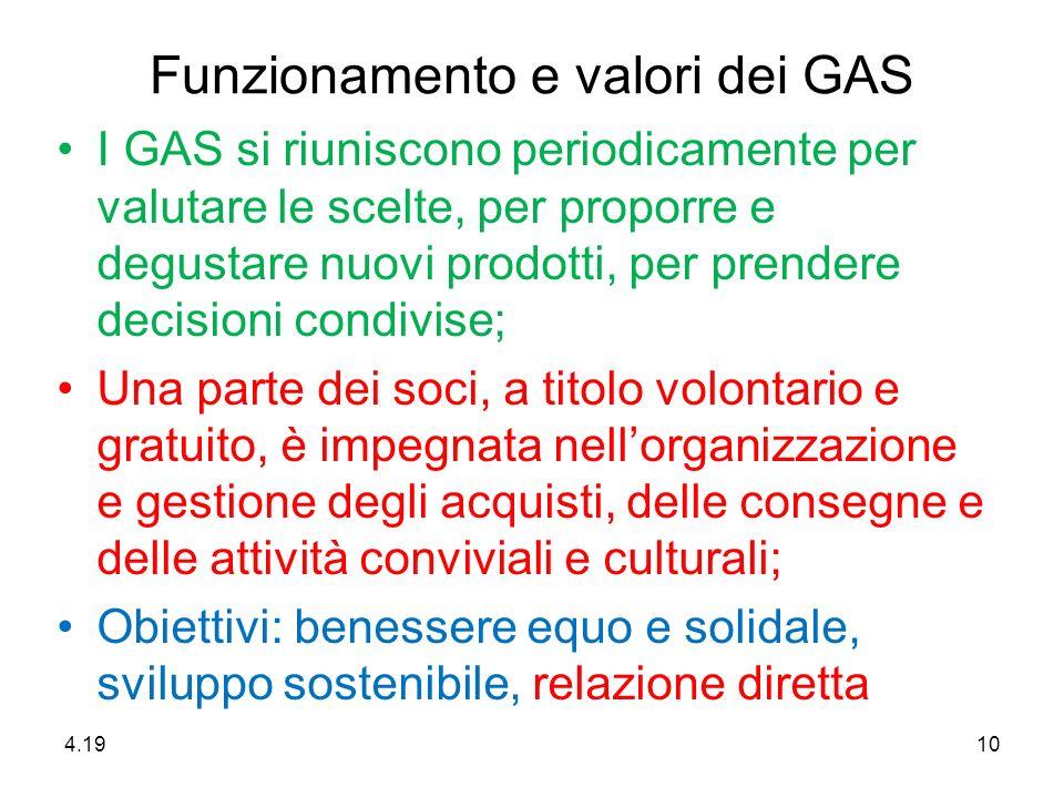 Funzionamento e valori dei GAS I GAS si riuniscono periodicamente per valutare le scelte, per proporre e degustare nuovi prodotti, per prendere decisioni condivise; Una parte dei soci, a titolo volontario e gratuito, è impegnata nellorganizzazione e gestione degli acquisti, delle consegne e delle attività conviviali e culturali; Obiettivi: benessere equo e solidale, sviluppo sostenibile, relazione diretta 4.20 10